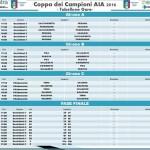 Coppa_AIA